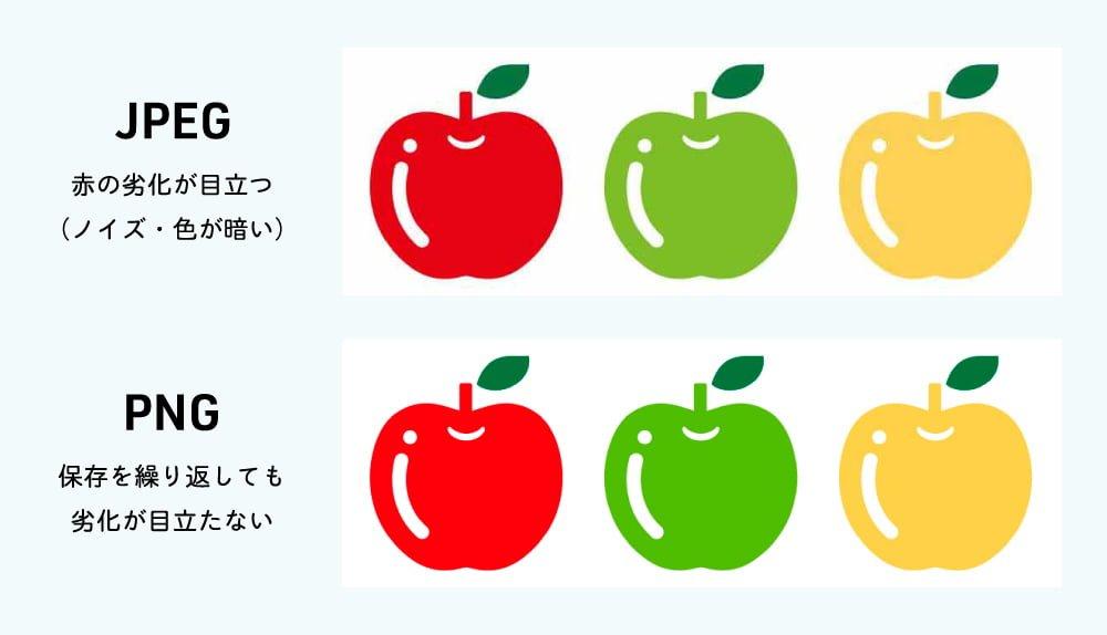 赤の色域が劣化する例